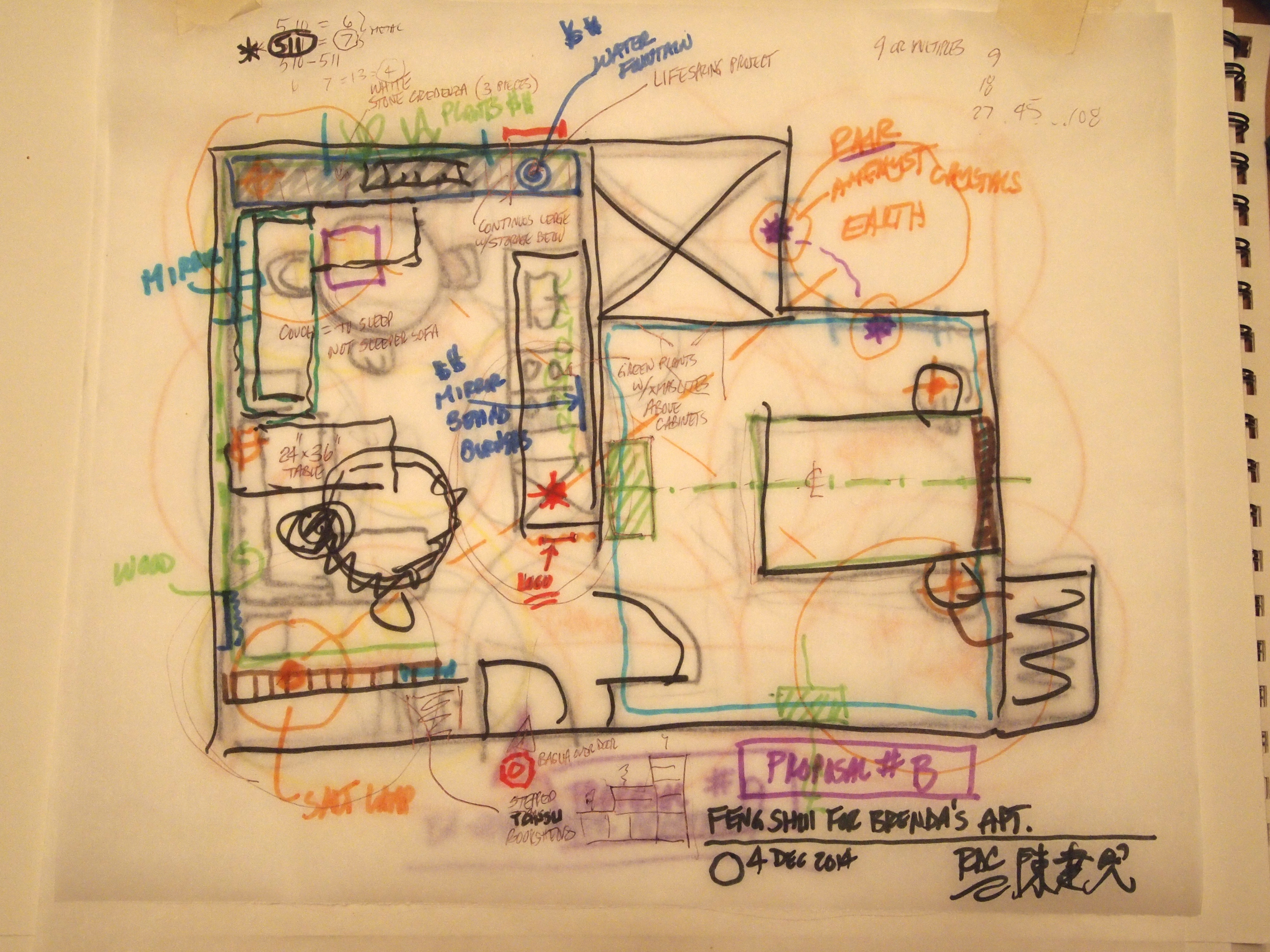 how do you feng shui an unfurnished 1 bedroom apartment r d how do you feng shui an unfurnished 1 bedroom apartment